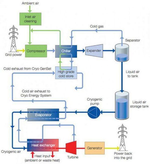 tekući tlak zraka
